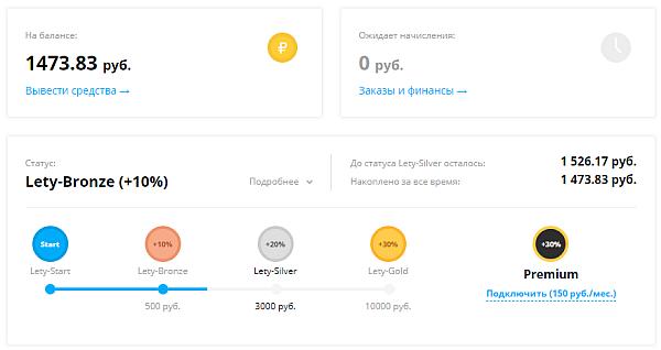 Программа лояльности в LetyShops и Lety-коды